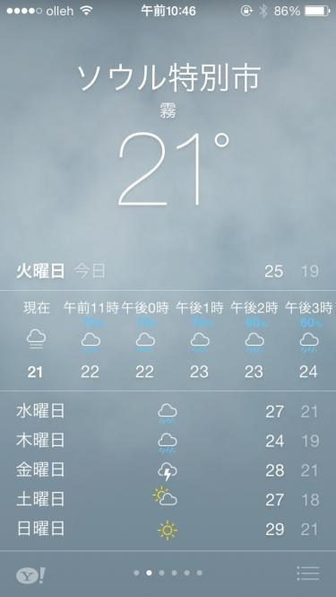 那覇から帰ってきて早々のこの気温差。寒くかんじました笑