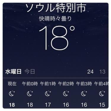ついに石垣島の真冬の気温突入…笑