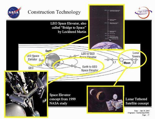 テーマ02月面宇宙エレベーター