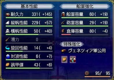 AOIさんの再リファインガンボート強化値!