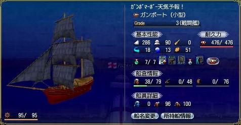 AOIさんの再リファインガンボート!