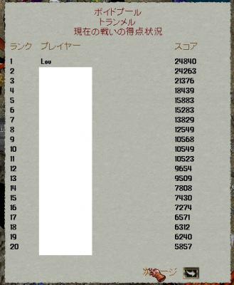 140829voidpool_score.png