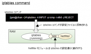 iptables_packetfilter05a.png