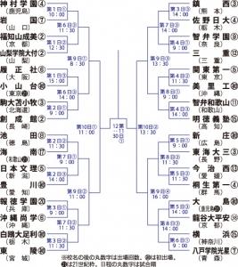 2014yagura[1]