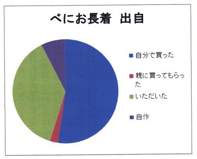 benio nagagi shutuji1