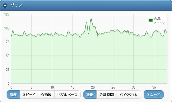 米グラフ1