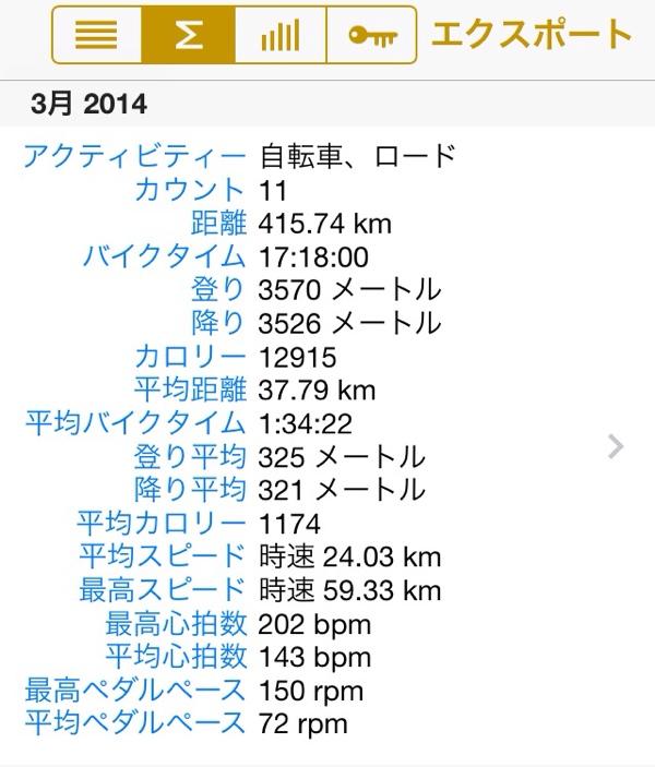 fc2blog_201403310852210db.jpg