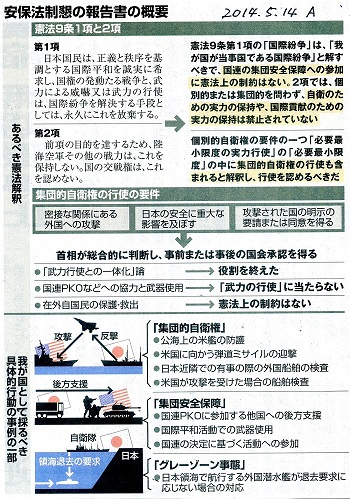 14.5.14朝日・報告書の概要