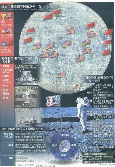 14.5.19朝日・2月探査