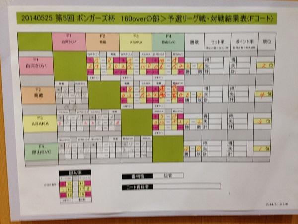 20140525_予選F