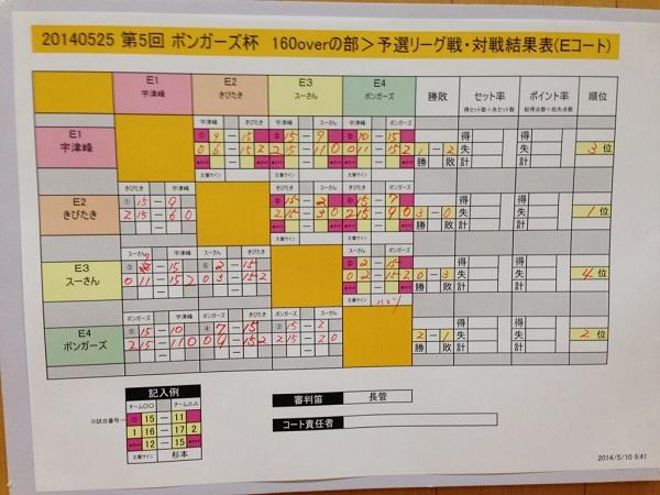 20140525_予選E