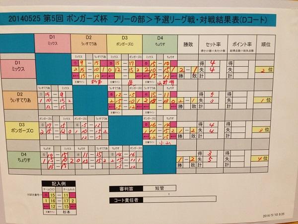 20140525_予選D