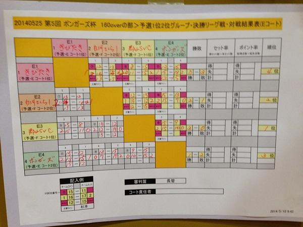 20140525_決勝E