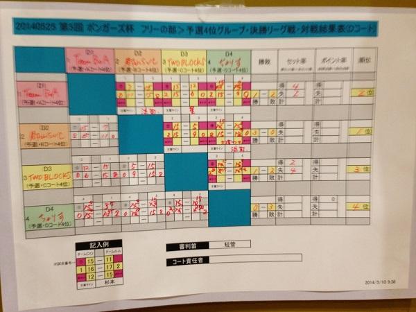20140525_決勝D