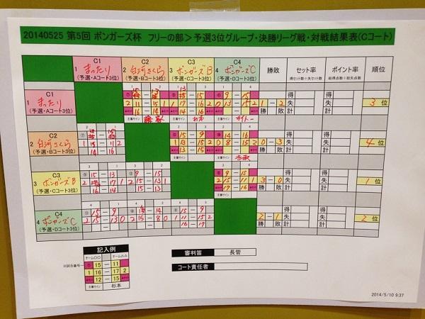20140525_決勝C