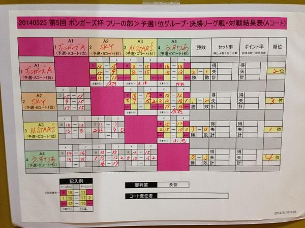 20140525_決勝A