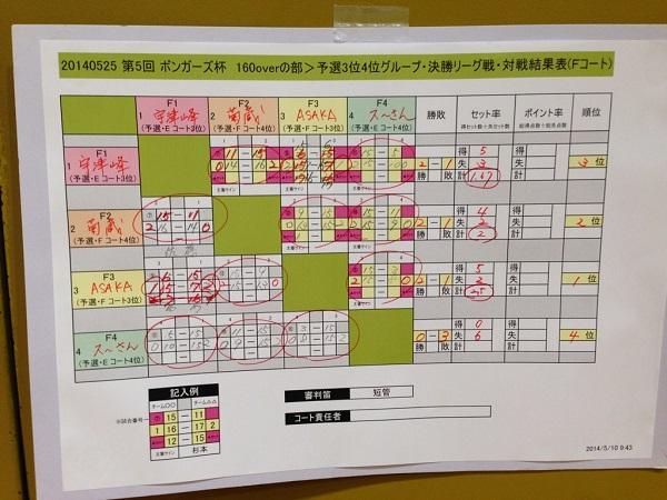 20140525_決勝F