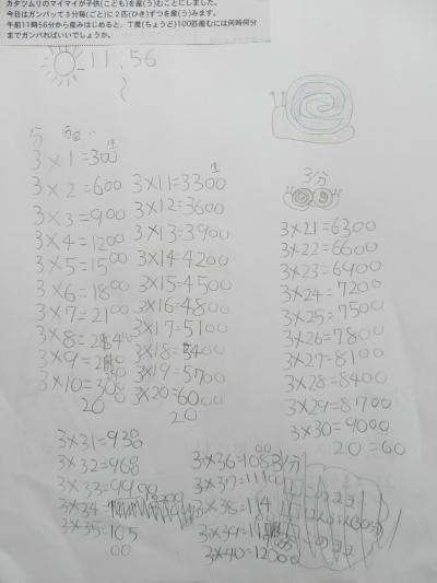 3MX15