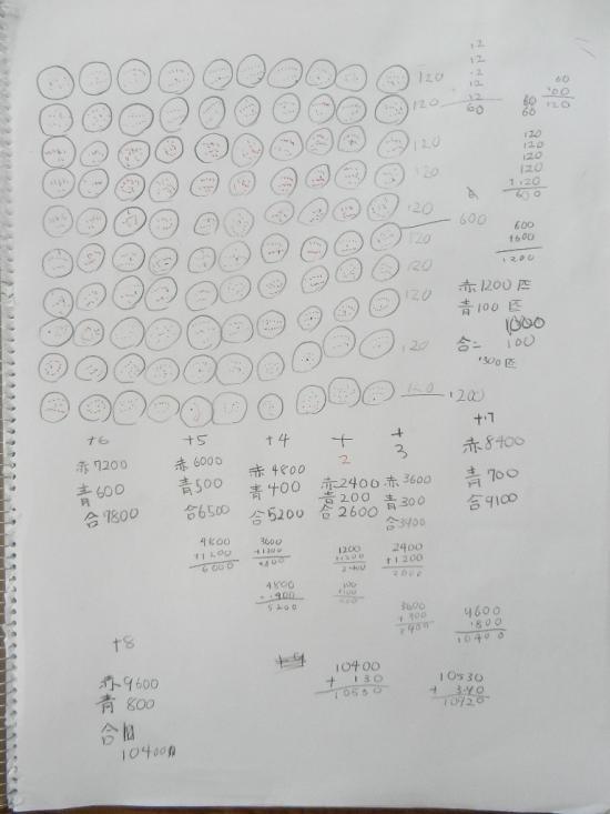 3MX40