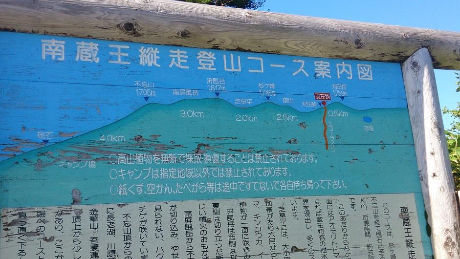 蔵王2014-7縦走コース