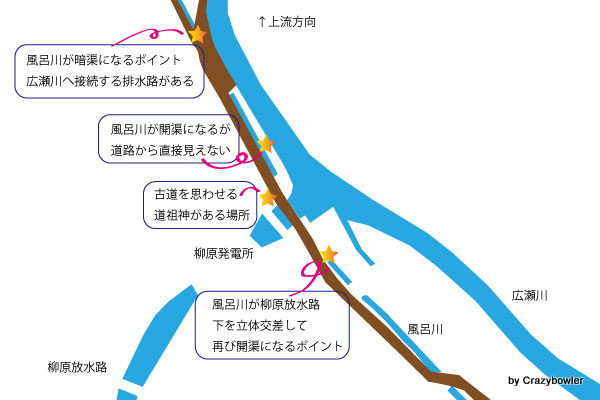 水の立体ジャンクション 柳原(前橋)