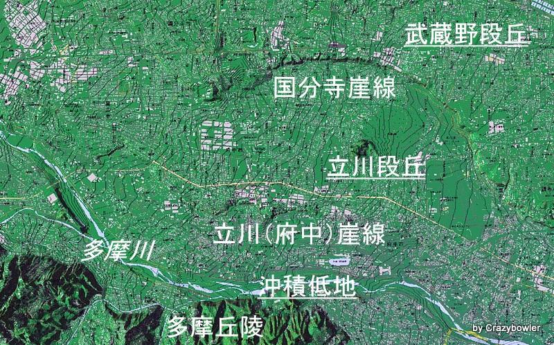東京多摩の地形