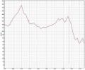 graph20140518.jpg