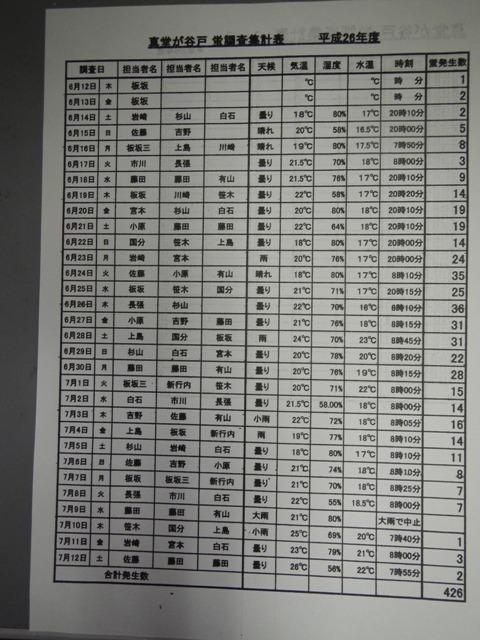 表1ホタル