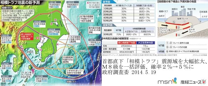 相模トラフ地震