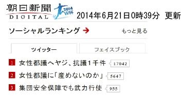 朝日新聞ソーシャルランキング