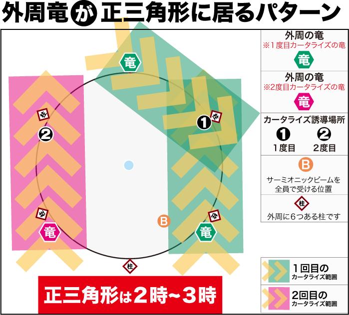 4sou-ka-taraizu-2ji-3ji.jpg