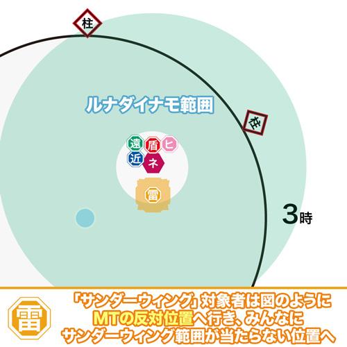4sou-ryu-jin.jpg