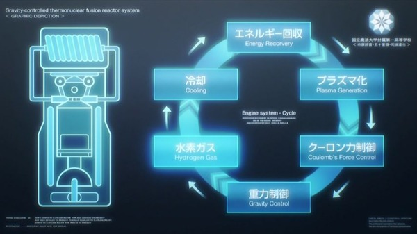 23 エネルギー循環システム