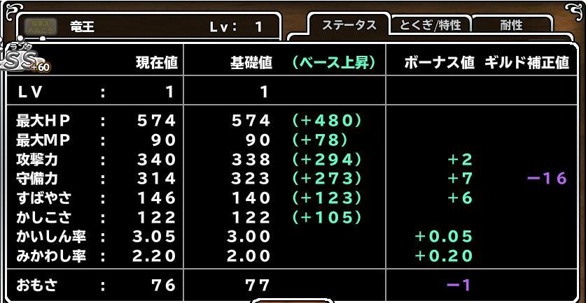 竜王+60ステ