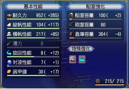 戦列艦 データ