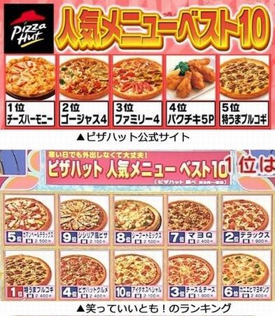 フジTV プルコギ ピザ 1位