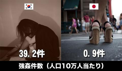 日韓 強姦事件