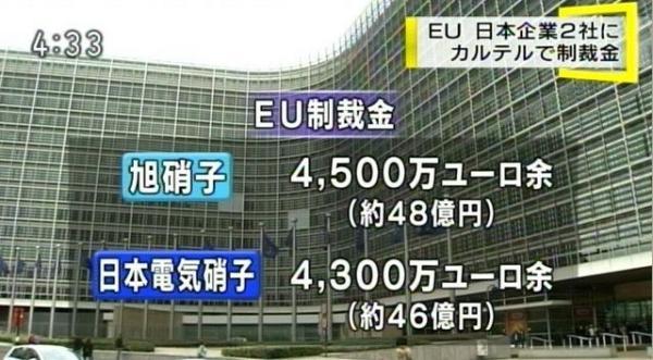 EU 談合