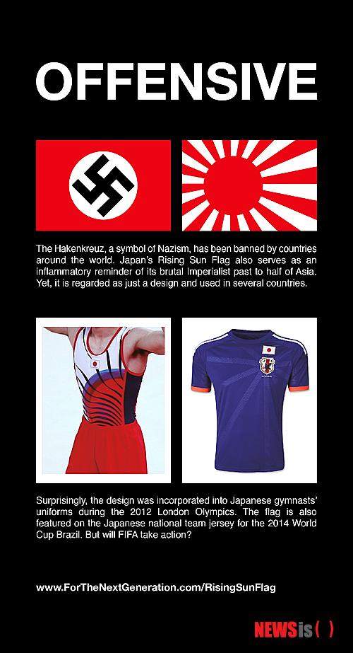 旭日旗と日本代表ユニホーム