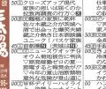 MX-3610FN_20140630_130813_002_113.jpg