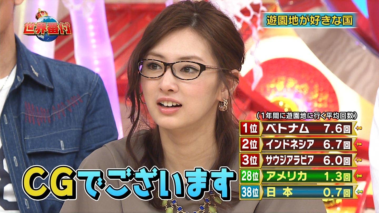 眼鏡をかけた北川景子が可愛い