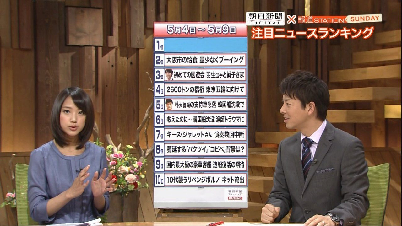 報道ステーション SUNDAYの竹内由恵