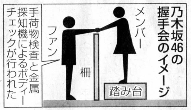 乃木坂46が柵越しにファンと握手会 乃木坂46の握手会イメージ図