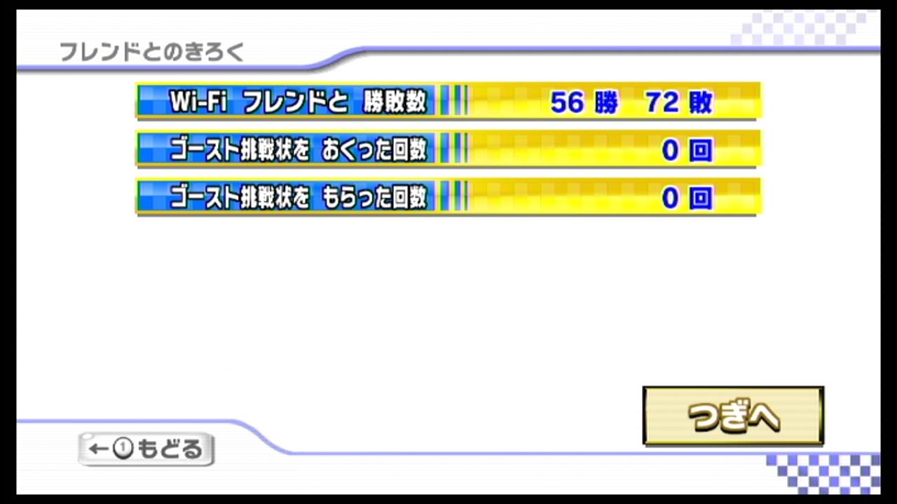 MKW記録33