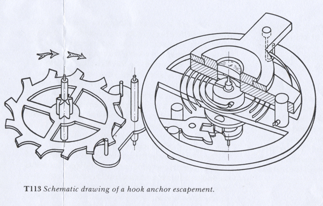 hook anchor escapement