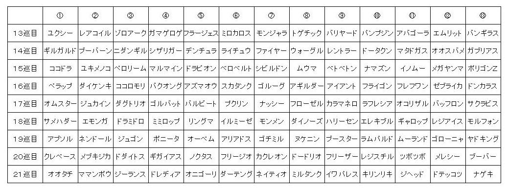 ドラフト結果② (2)