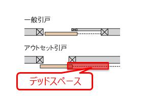 引き戸方式2