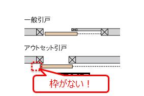 引き戸方式3