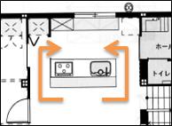 2階キッチン間取り3