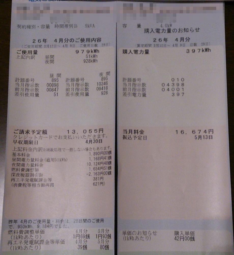 s201404-sell&buy